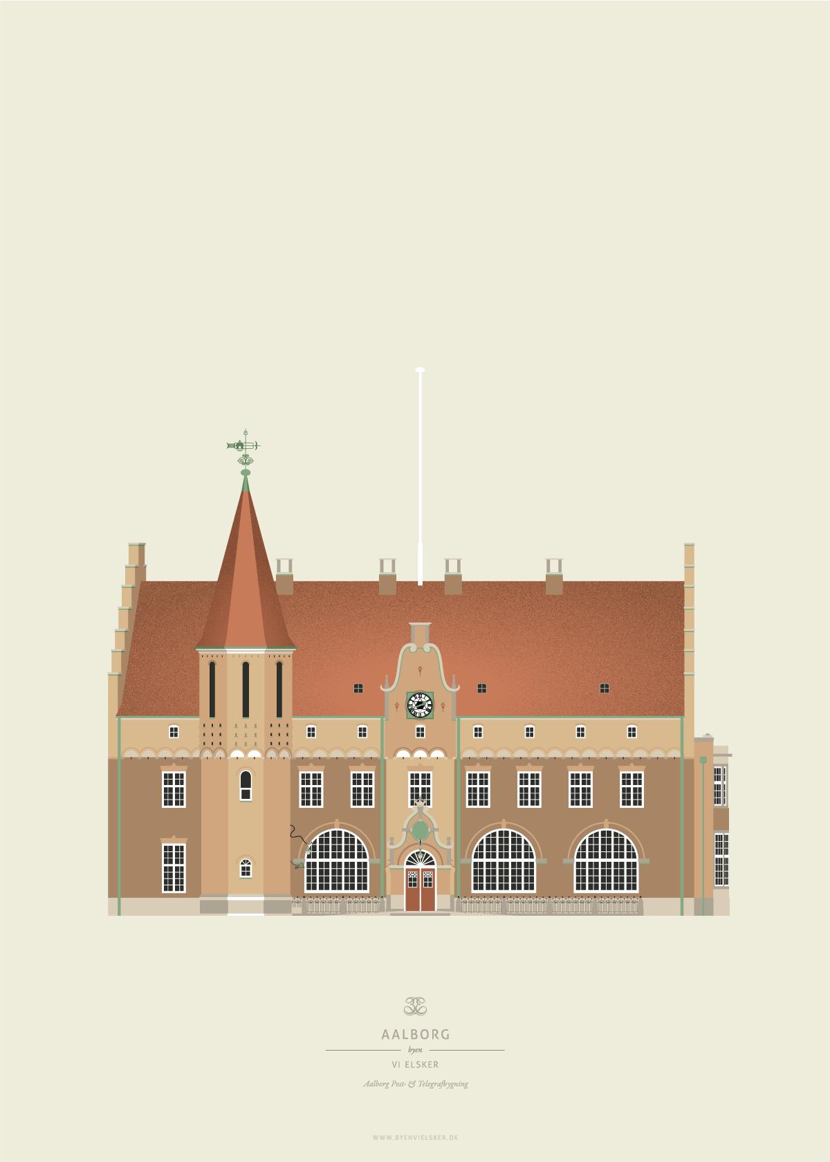 Aalborg Plakat   Aalborg Post- & Telegrafbygning   Aalborg - Byen Vi Elsker